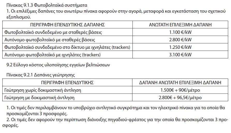 AgroPublic |